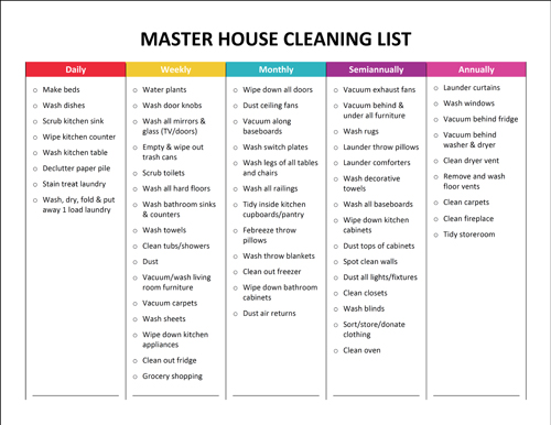 cleaning checklist gonelikerainbows