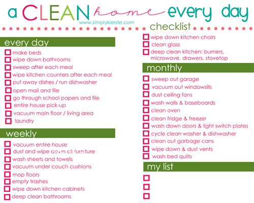 cleaning checklist -simplykierste