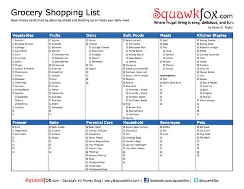 grocery list squawkfox
